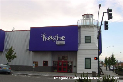 imaginechildrensmuseum9